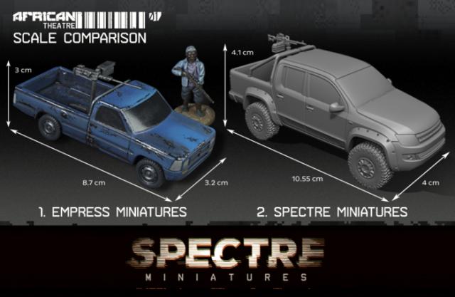 Spectre PMC technical